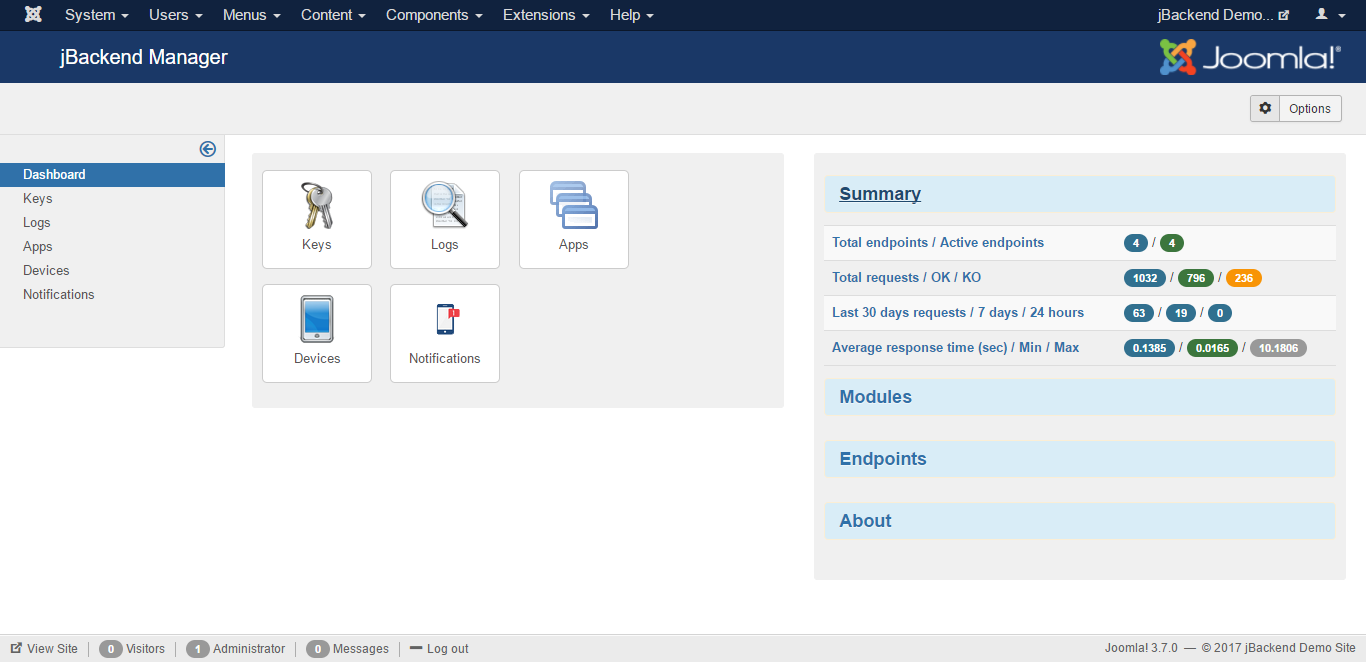 jBackend Dashboard